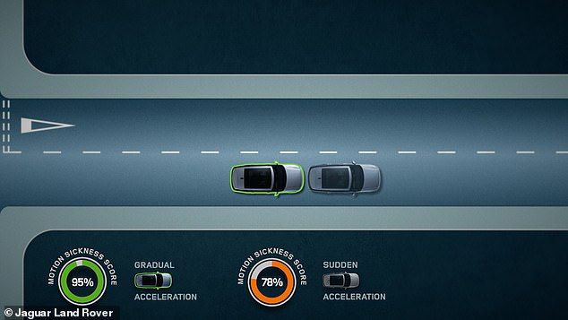 The rating system looks at everything from braking to cornering and - in this case - acceleration. The smoother the driving characteristic, the better the score