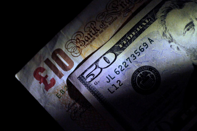 Dollar Edges Lower; Sterling in Focus Ahead of Budget