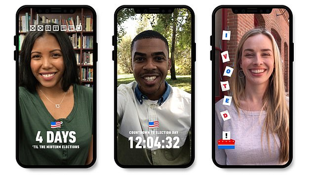Snapchats in-app efforts at getting out the vote have already netted 400,000 new voters, according to Axios. Of them, 57 percent were between 18 and 24, a demographic typically underrepresented at the voting booth