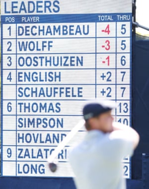 Bryson DeChambeau tops the leaderboard.
