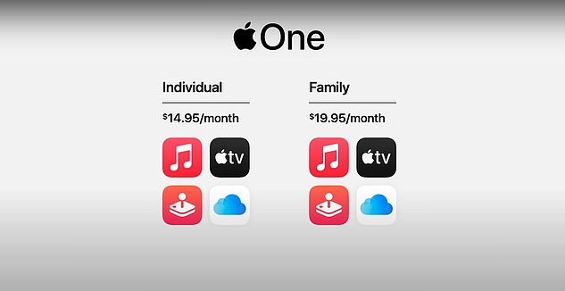 Apple also confirmed it was launching a new bundle of all its subscription services known as Apple One, which will include access to iCloud storage, Apple Music, TV+, Arcade, News+ and Fitness+