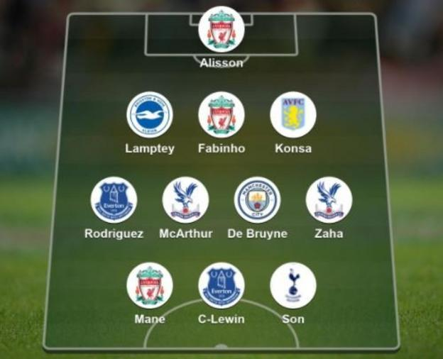 Garth Crooks' team of the week (in 3-4-3 formation): Alisson; Lamptey, Fabinho, Konsa; McArthur, De Bruyne, Rodriguez, Zaha; Son, Mane, Calvert-Lewin