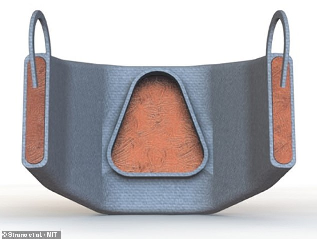 The concept — from the Massachussets Institute of Technology in the US — would see the hot metal filter surrounded by insulating neoprene, pictured, to allow it to be worn safely