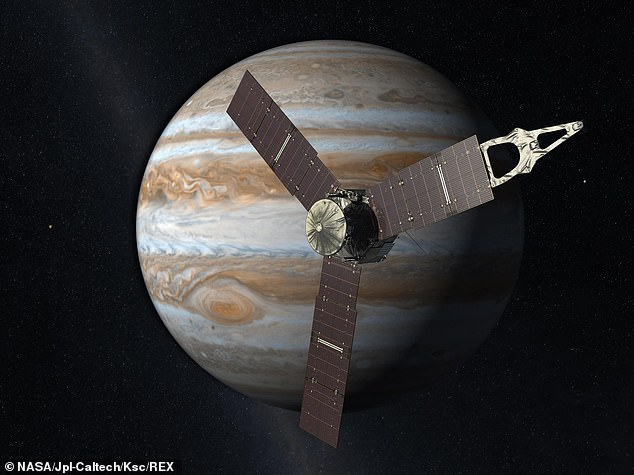 A rotating, solar-powered spacecraft, Juno, arrived at Jupiter in 2016 after making a five-year journey. Since then, it has made 29 science flybys of the gas giant, each orbit taking 53 days