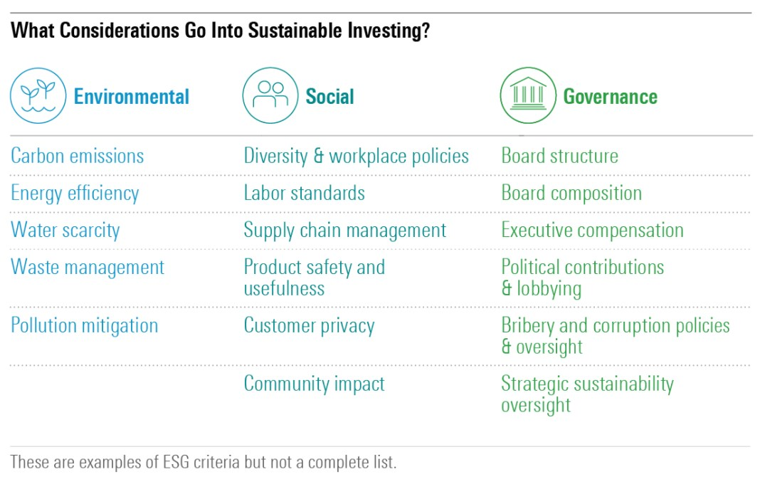 ESG screening categories