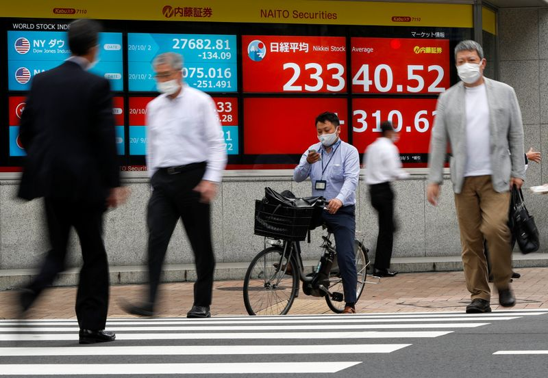 © Reuters. Passersby wearing protective face masks walk past a screen displaying Nikkei share average and world stock indexes, amid the coronavirus disease (COVID-19) outbreak, in Tokyo