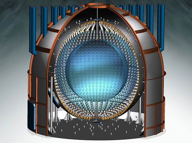 To detect the sun's CNO neutrino emissions, physicists used the so-called 'Borexino detector', pictured — a 55-feet-tall, layered, onion-like machine which contains at its heart a spherical tank called a 'scintillator' that is filled with 278 tonnes of a special liquid.