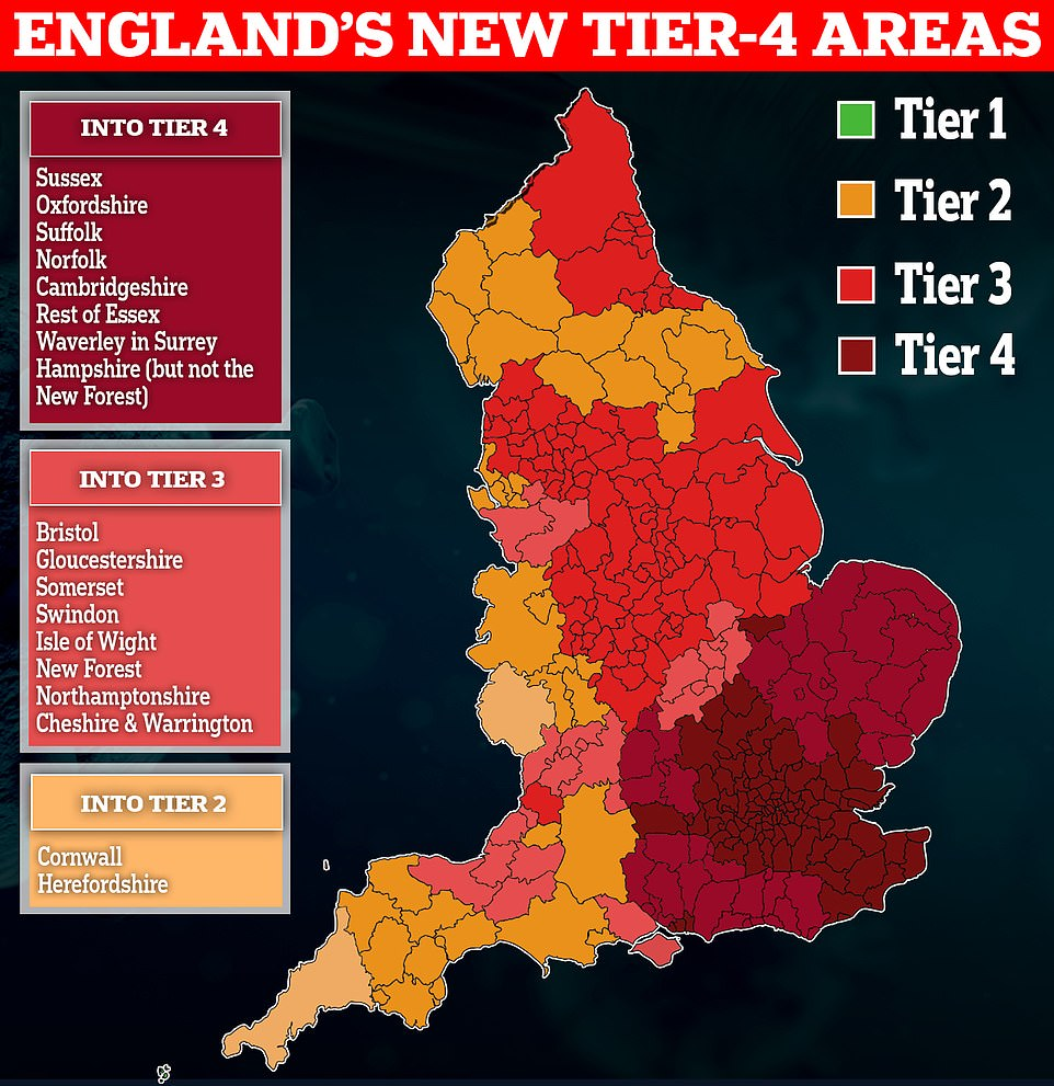 Millions more Britons face being plunged into Tier 4 this week as the mutant Covid-19 strain continues to spread across the country