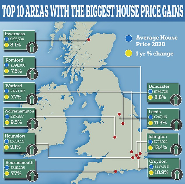 House prices have risen in many areas this year thanks to increasing demand among movers
