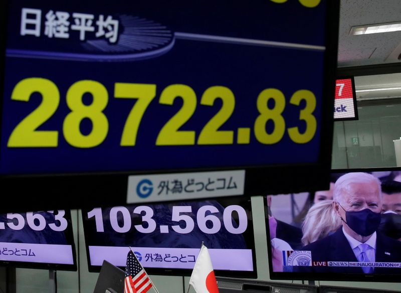 © Reuters. FILE PHOTO: A TV set showing the broadcast of the inauguration of U.S. President Joe Biden is seen behind a monitor showing Nikkei stock index at the trading room of foreign exchange trading company Gaitame.com in Tokyo