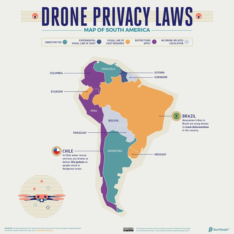 Drone Privacy Laws 820px South America