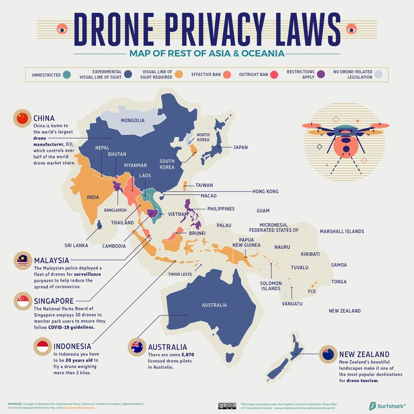 Drone Privacy Laws 820px Rest of Asia Oceania