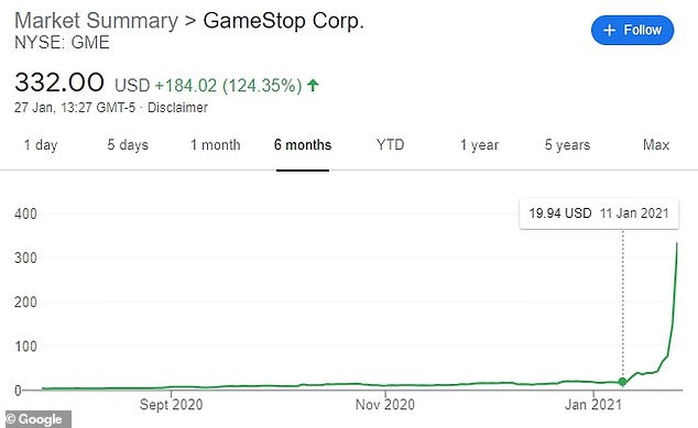 GameStop shares are up almost 1,600% in just 16 days on what's been dubbed weaponised trading by small traders spurred on by the Reddit thread