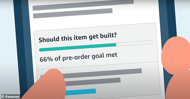 Shoppers aren't told what a product's preorder goal is, or many orders have been made, just what percentage of the goal has been met
