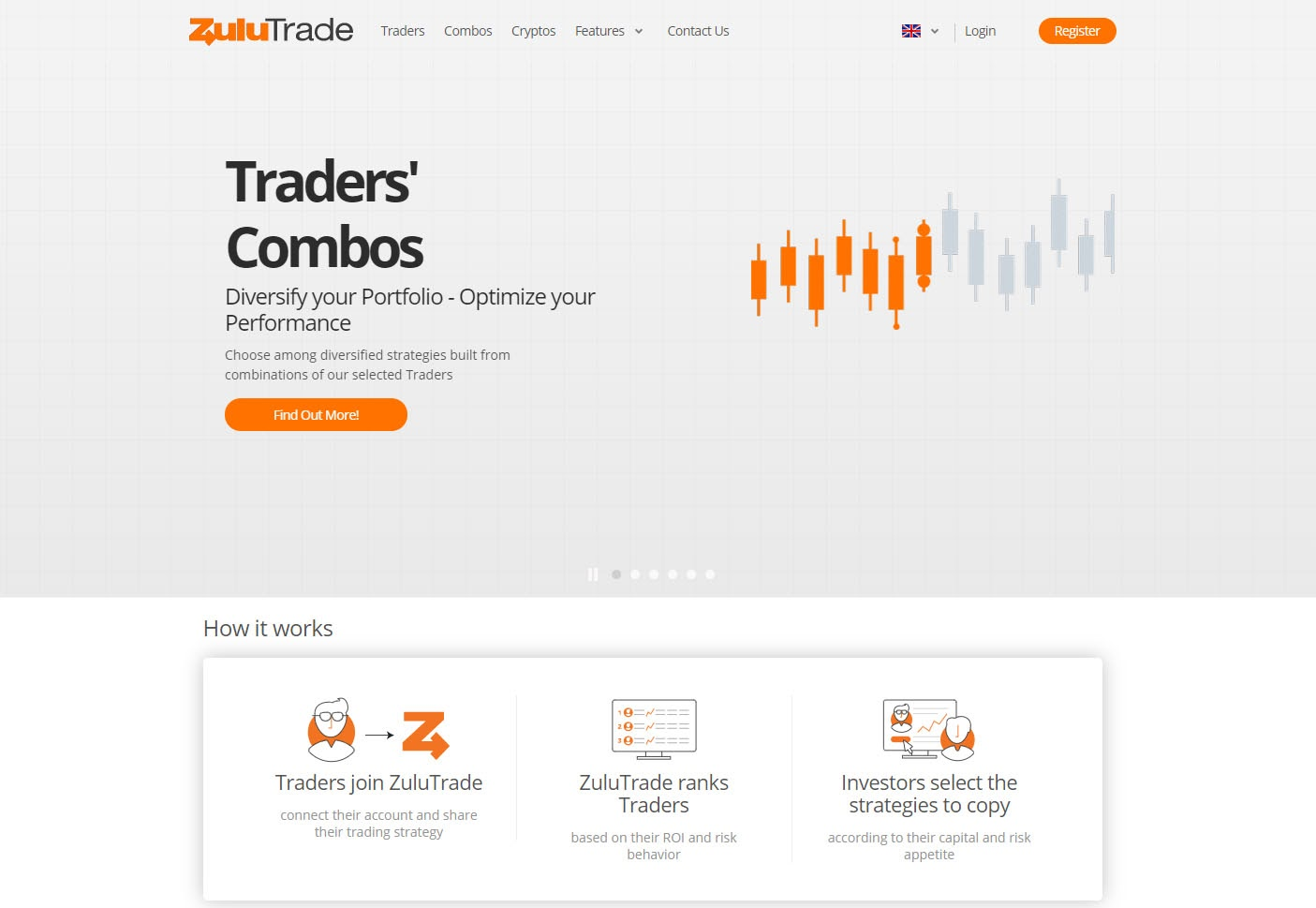 ZuluTrade is a cross-broker social trading platform