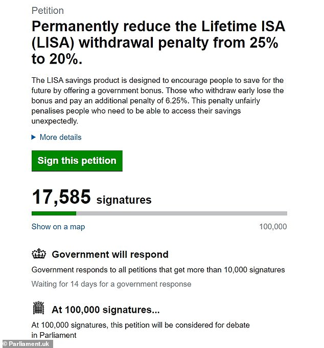 A petition calling for the penalty to go permanently has reached 17,500 signatures, but the Government is still yet to respond