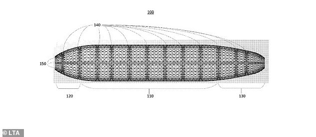 The billionaire's company LTA Research and Exploration is reportedly aiming to build a massive 656-foot-long craft powered by an 'equally record-breaking' hydrogen fuel cell. Pictured is an image from a registration of the airship with the FAA
