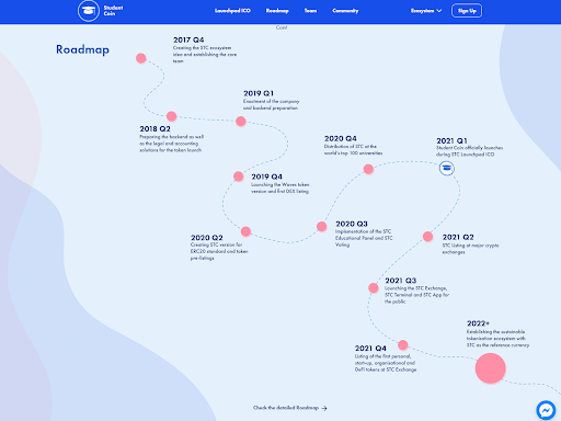 Student Coin Roadmap