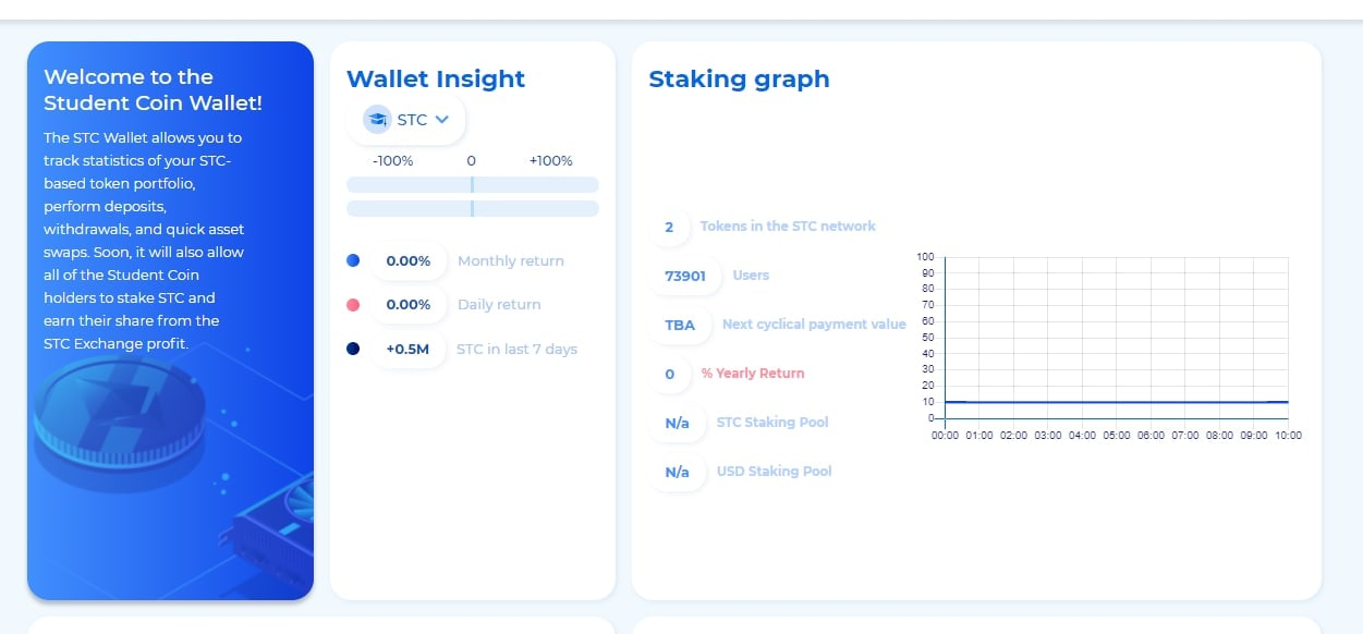 Student Coin (STC) Staking