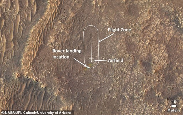 This image shows where NASA's Ingenuity Mars Helicopter team will attempt its test flights. Helicopter engineers added the locations for the rover landing site, the airfield (the area where the helicopter will take off and return), and the flight zone (the area within which it will fly) on an image taken by the High Resolution Imaging Experiment (HiRISE) camera aboard NASA's Mars Reconnaissance Orbiter, which reached Mars in 2006