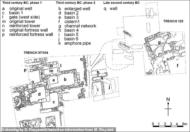 Plans of the early Hellenistic gate complex on Berenike's western ridge. Archaelogists found a massive well for collecting water near the northwest corner of the fortress, immediately inside a gate through the outer wall