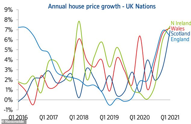 It's all in the figures: House price fluctuations by country since the first quarter of 2016
