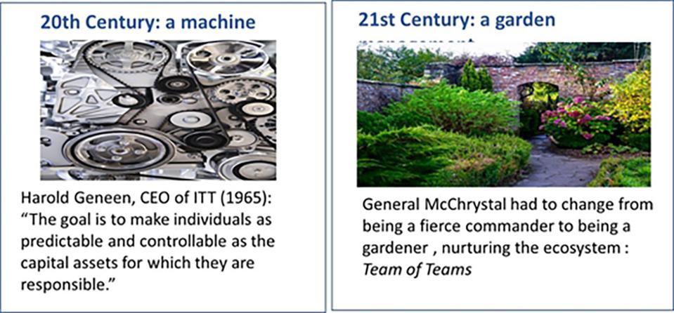 From machine to garden