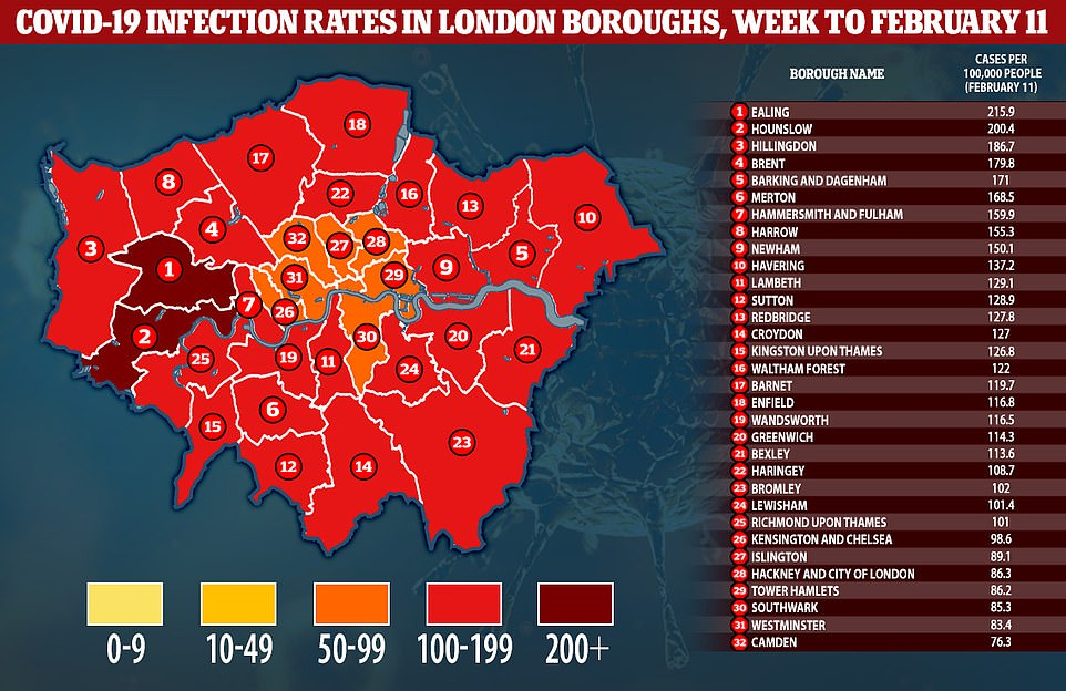 Above is the situation in London two weeks ago, when most local authorities had an infection rate over 100 per 100,000