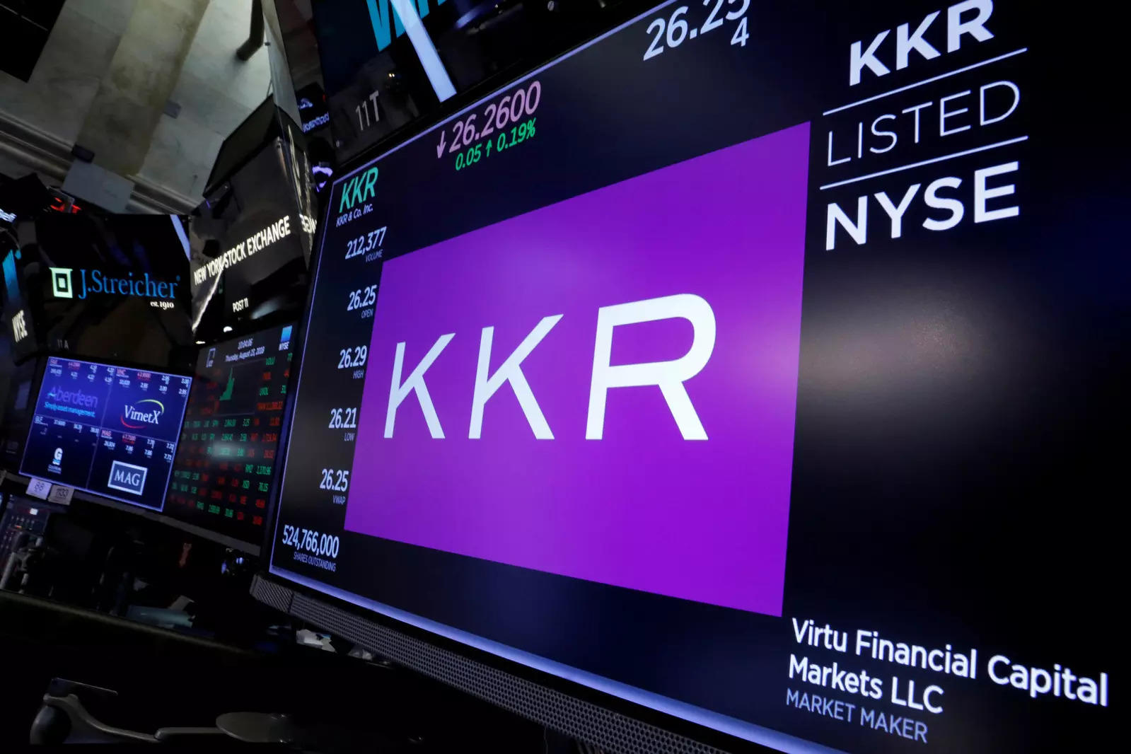 Trading information for KKR and Co is displayed on a screen on the floor of the NYSE in New York