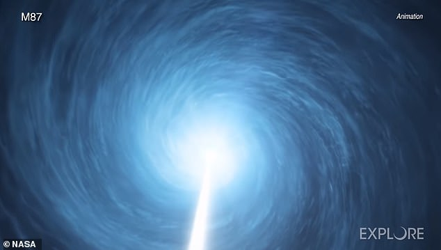 Scientists suspect that such jets could be responsible for the high-energy cosmic particles that travel millions of miles through space and smack into the Milky Way - some event slam into Earth's atmosphere (stock)