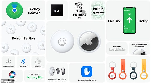 It is a small, circular device with an Apple logo at the center, and is equipped with Bluetooth connectivity to pair with an iPhone or iPad. Using the 'Find My' app, the system provides step-by-step directions to locate the tag and the missing product.