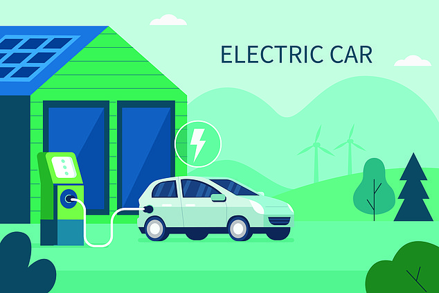 More than half of new cars bought in the United States would need to be electric within the next decade, studies show.The average cost of a new electric vehicle is about $55,000