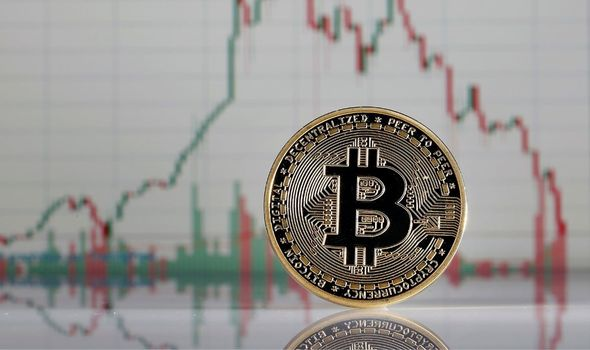Bitcoin is known as a fluctuating crytocurrency
