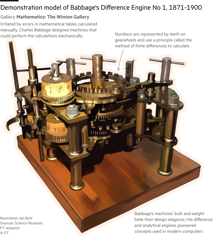 Illustration of a demonstration model of Babbage's Difference Engine No 1, a mechanical precursor of modern computers, on display at london's Science Museum