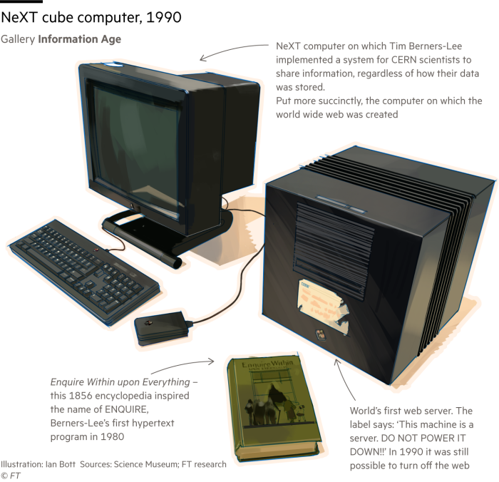 Illustration of Tim Berners-Lee's computer at the Science Museum, London on which the world-wide web was created