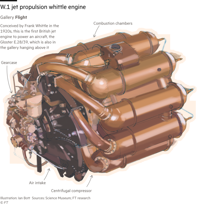Illustration of the W.1 jet propulsion whittle engine, the first British jet engine to fly in an aircraft