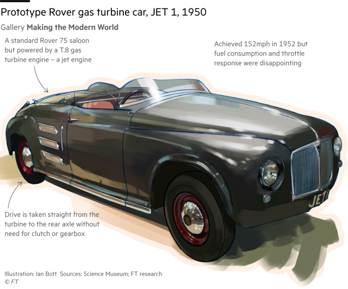 Illustration of JET 1, Rover's 1950 gas turbine-engined car, on display at London's Science museum
