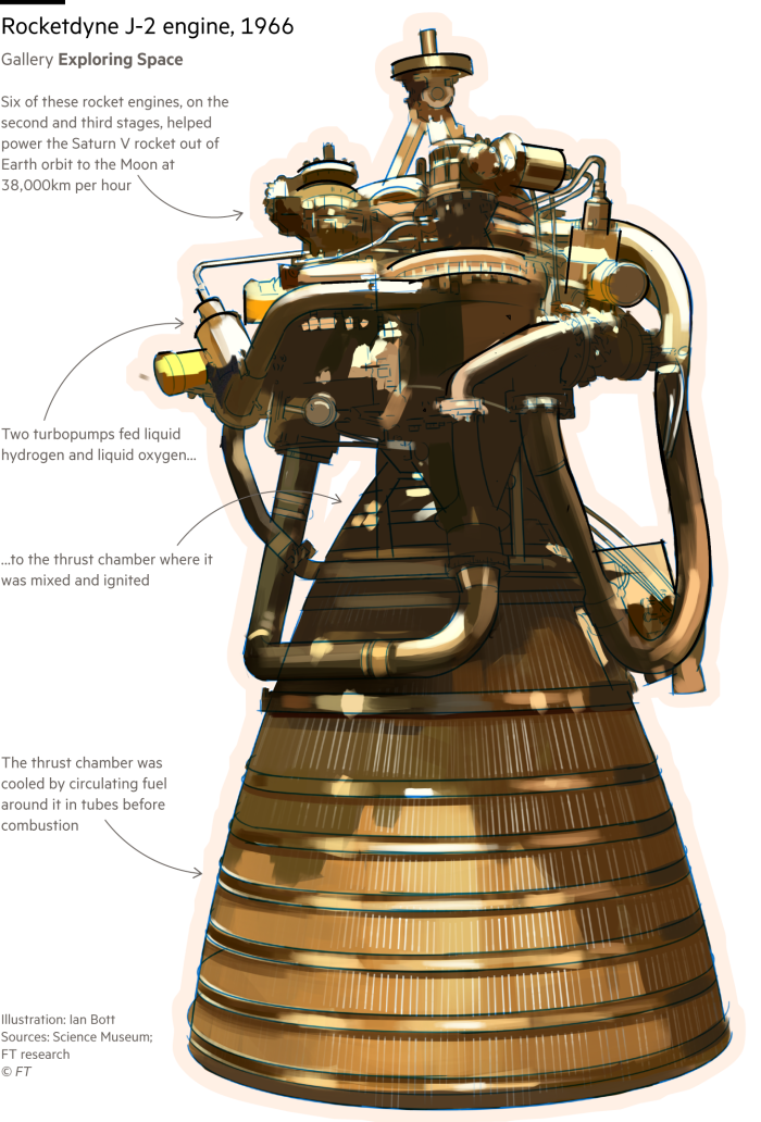 Illustration of a Rocketdyne J2 engine from a Saturn V moon rocket, on display at London's Science Museum