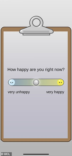 To determine happiness levels they launched a mobile app that encouraged players to make risky decisions and say how they thought they would perform