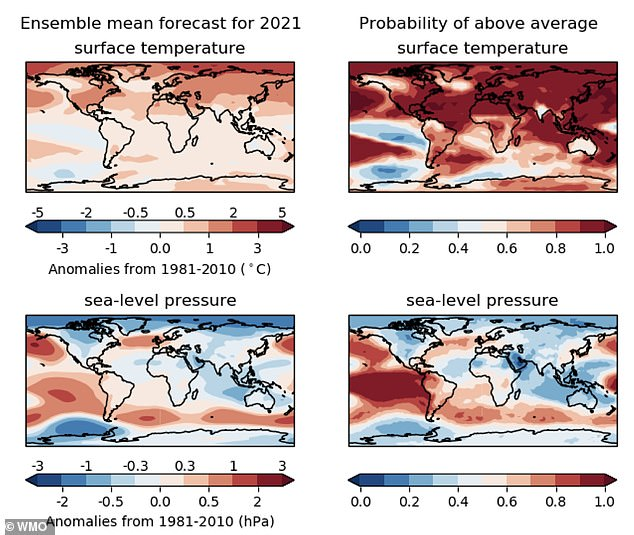 There is a high likelihood of global temperatures being at least 1C (1.8F) above preindustrial levels this year