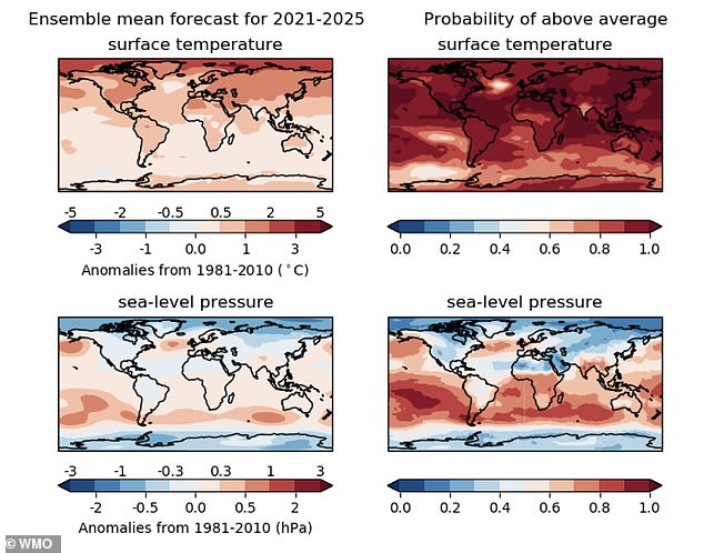 Annual mean global temperature is likely to be at least 1C (1.8F) warmer than preindustrial levels in each of the coming five years