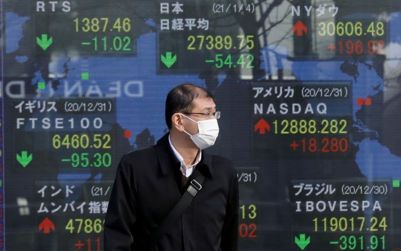 Asia shares cautious ahead of China data test