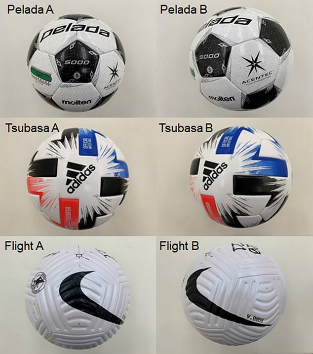 Japanese researchers compared the new Flight 2020 ball (bottom) which is being used in the Premier League this year with other FIFA official balls, the Tsubasa (middle) and the Pelada (top)