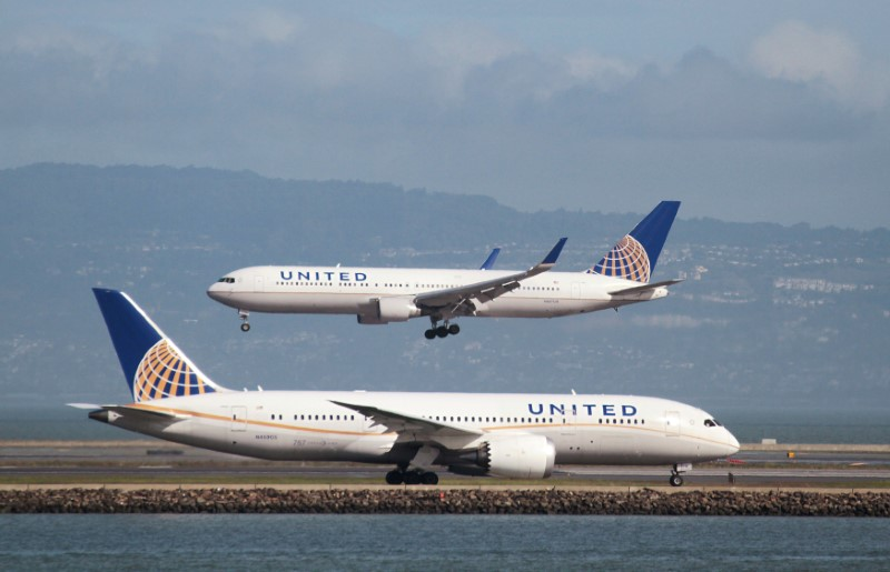 United Air Adds Preflight Snacks-Order Option in Economy Cabins