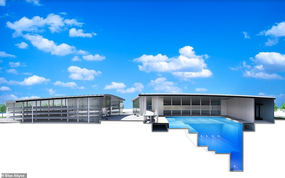 Cross section of the upcoming building.The 10-acre site would house the pool, an astronaut training centre, altitude and oxygen chambers, a 'microgravity suite', a training centre with classrooms, workshops, onsite catering and accommodation