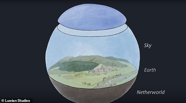 Hittite cosmology and creation myth embrace three static levels—Earth, sky, and the Underworld
