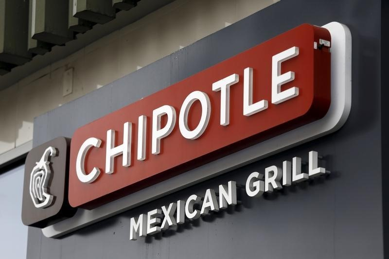 Chipotle Gains On Raymond James Upgrade After Price Hike