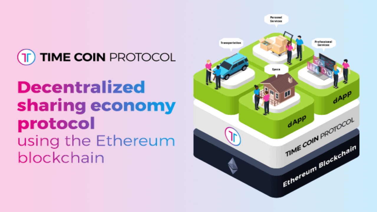 TimeCoin(TMCN) Combines NFT and DeFi, VTuber & Game Player Matching Service
