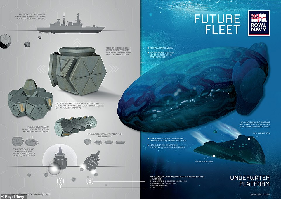 Concept for the 'Underwater Platform' that would emit Hex Blocks as a form of attack or merely to deliver aid to other Royal Navy vessels