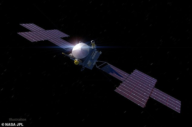 The spacecraft will arrive in early 2026 and orbit the asteroid for nearly two years to investigate its composition